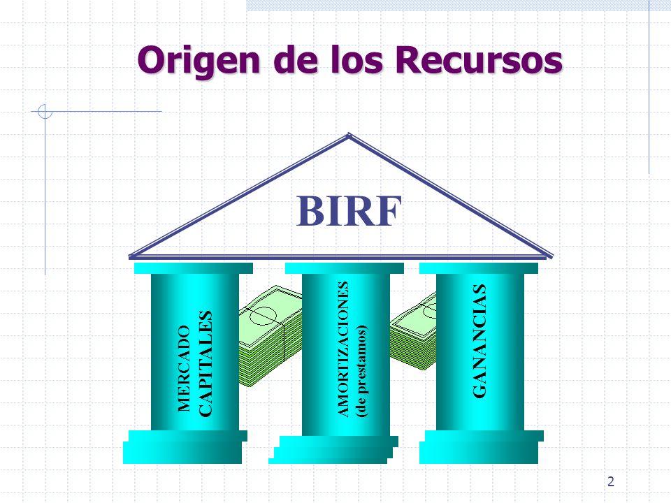 2 Origen de los Recursos GANANCIAS AMORTIZACIONES (de prestamos) MERCADO CAPITALES BIRF