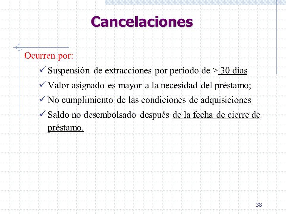 37 Problemas m á s comunes que llevan a la suspensión Por apertura de subcuentas no autorizadas Por apertura de subcuentas no autorizadas Pagos efectu