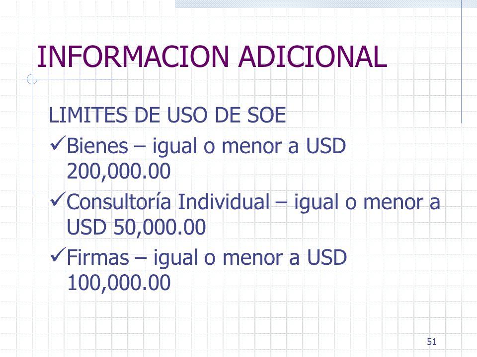 50 INFORMACION ADICIONAL Fecha de Efectividad: 15/06/2004 Fecha de firma: 20/07/2004 Data de Efetividade: 10/08/2004 Fecha de cierre: 15/06/2008 Perio
