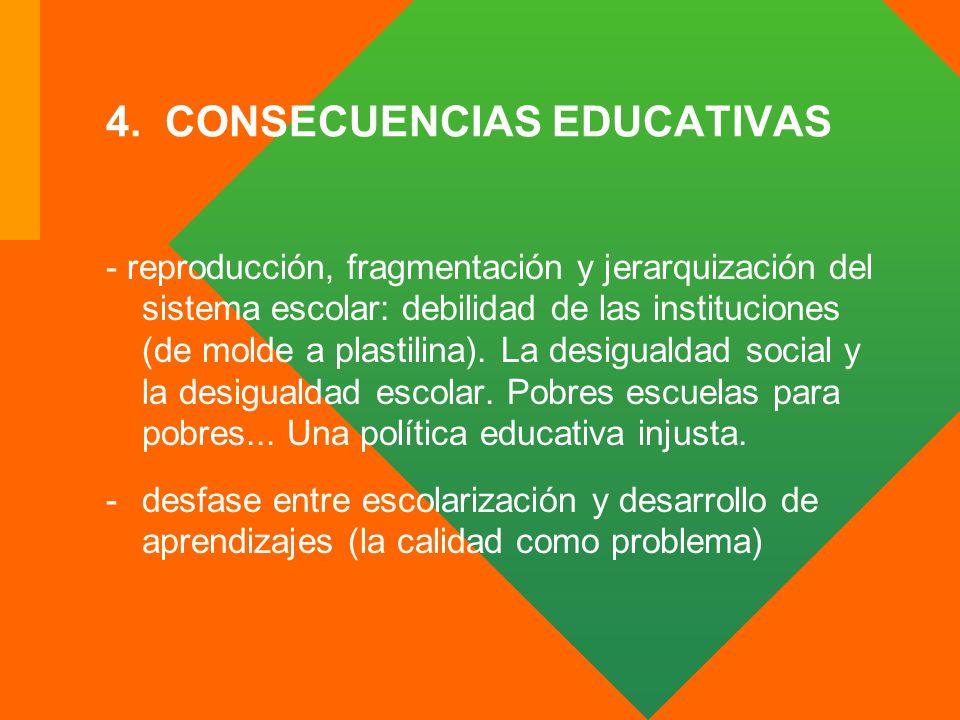 4. CONSECUENCIAS EDUCATIVAS - reproducción, fragmentación y jerarquización del sistema escolar: debilidad de las instituciones (de molde a plastilina)