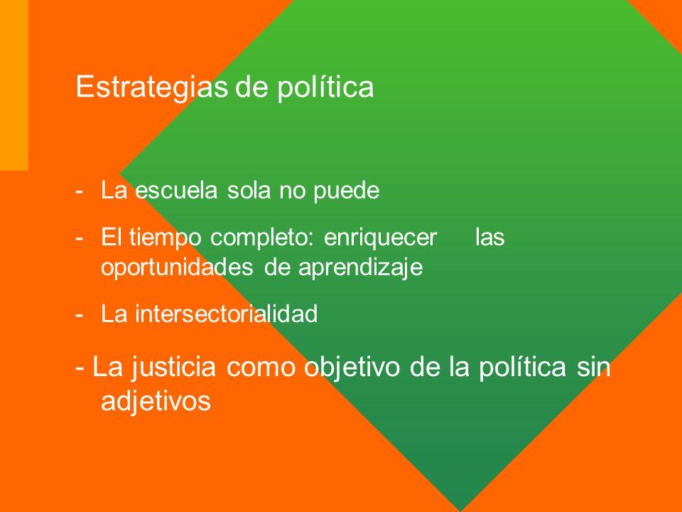 Estrategias de política -La escuela sola no puede -El tiempo completo: enriquecer las oportunidades de aprendizaje -La intersectorialidad - La justici
