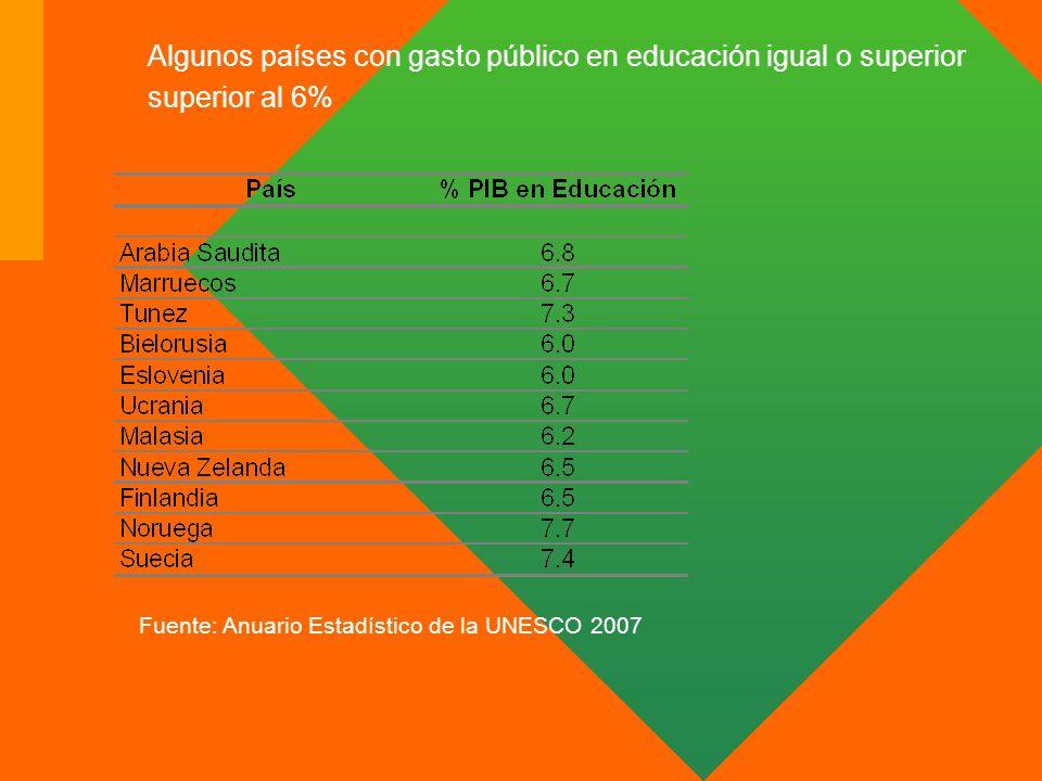 Algunos países con gasto público en educación igual o superior superior al 6% Fuente: Anuario Estadístico de la UNESCO 2007
