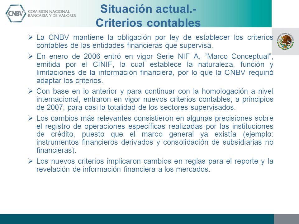 Situación actual.- Criterios contables La CNBV mantiene la obligación por ley de establecer los criterios contables de las entidades financieras que s