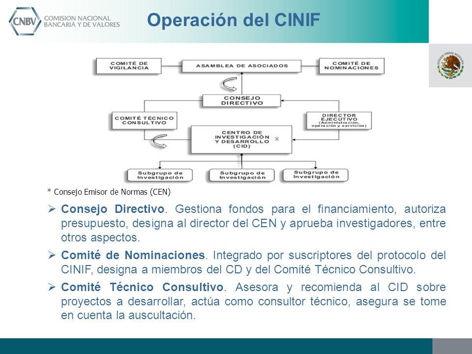 Operación del CINIF Consejo Directivo. Gestiona fondos para el financiamiento, autoriza presupuesto, designa al director del CEN y aprueba investigado