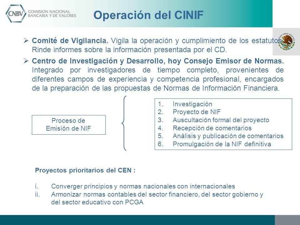 Operación del CINIF Comité de Vigilancia. Vigila la operación y cumplimiento de los estatutos. Rinde informes sobre la información presentada por el C