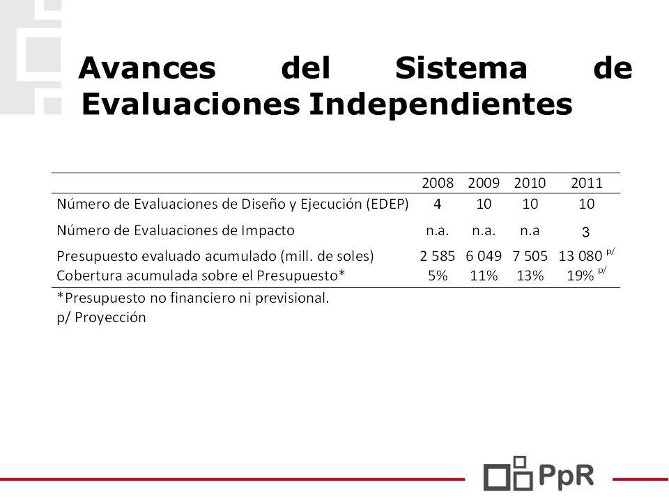 Avances del Sistema de Evaluaciones Independientes 3