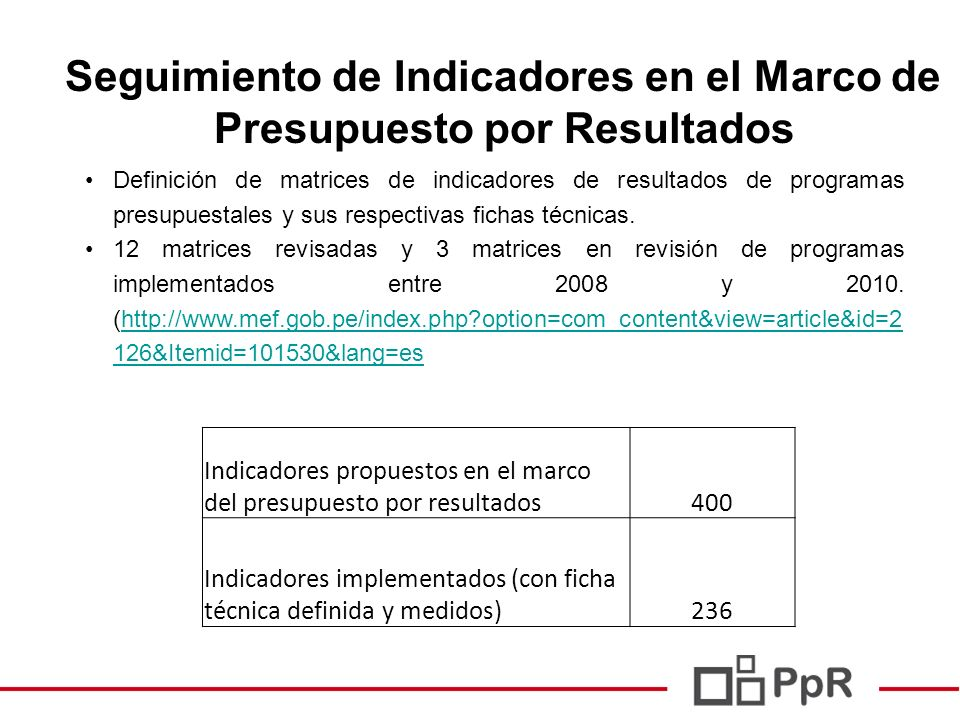 16 Definición de matrices de indicadores de resultados de programas presupuestales y sus respectivas fichas técnicas. 12 matrices revisadas y 3 matric