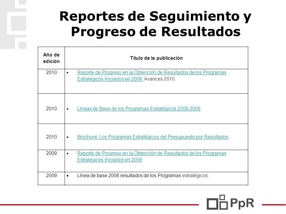 19 Reportes de Seguimiento y Progreso de Resultados Año de edición Título de la publicación 2010 Reporte de Progreso en la Obtención de Resultados de