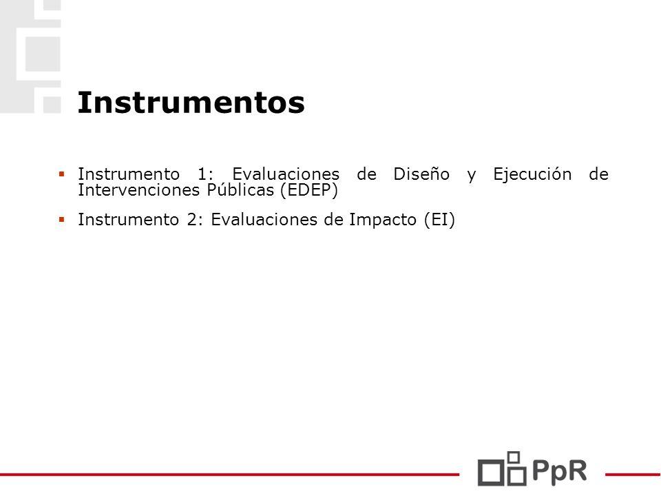 Instrumentos Instrumento 1: Evaluaciones de Diseño y Ejecución de Intervenciones Públicas (EDEP) Instrumento 2: Evaluaciones de Impacto (EI)