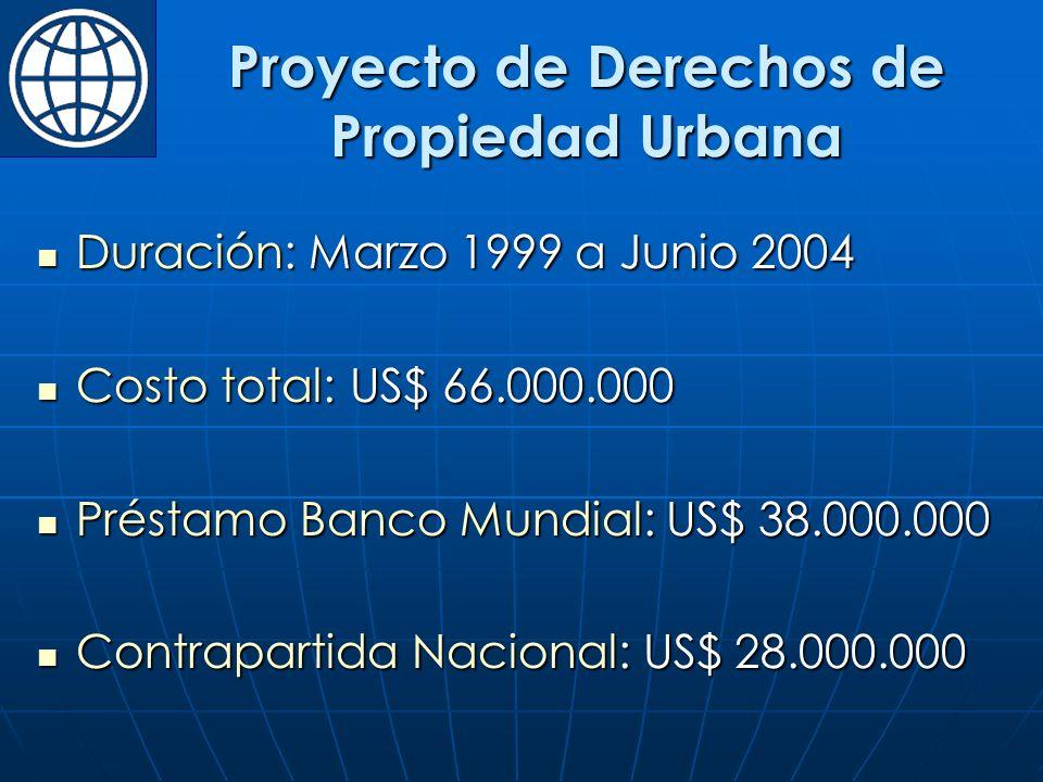 Proyecto de Derechos de Propiedad Urbana Duración: Marzo 1999 a Junio 2004 Duración: Marzo 1999 a Junio 2004 Costo total: US$ 66.000.000 Costo total: US$ 66.000.000 Préstamo Banco Mundial: US$ 38.000.000 Préstamo Banco Mundial: US$ 38.000.000 Contrapartida Nacional: US$ 28.000.000 Contrapartida Nacional: US$ 28.000.000