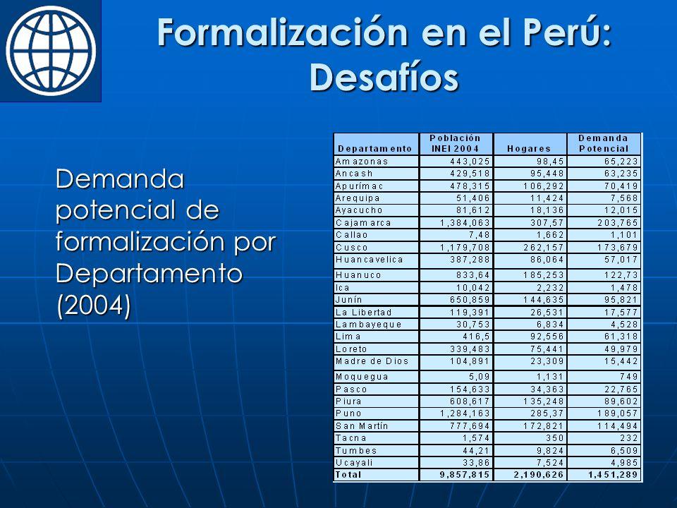 Demanda potencial de formalización por Departamento (2004)