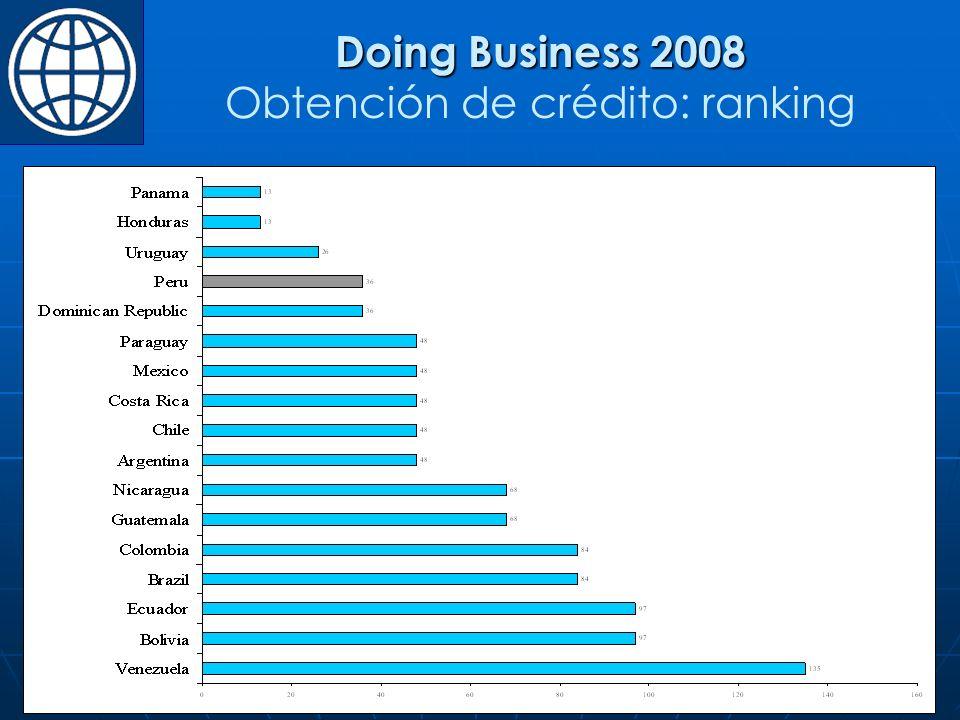 Doing Business 2008 Doing Business 2008 Obtención de crédito: ranking