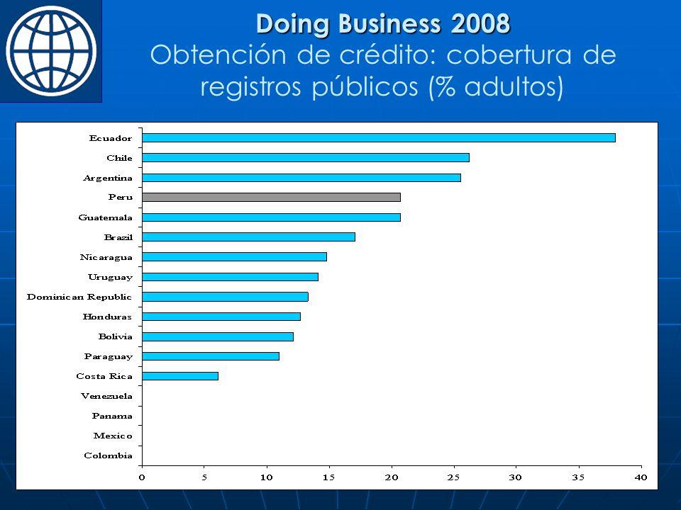 Doing Business 2008 Doing Business 2008 Obtención de crédito: cobertura de registros públicos (% adultos)