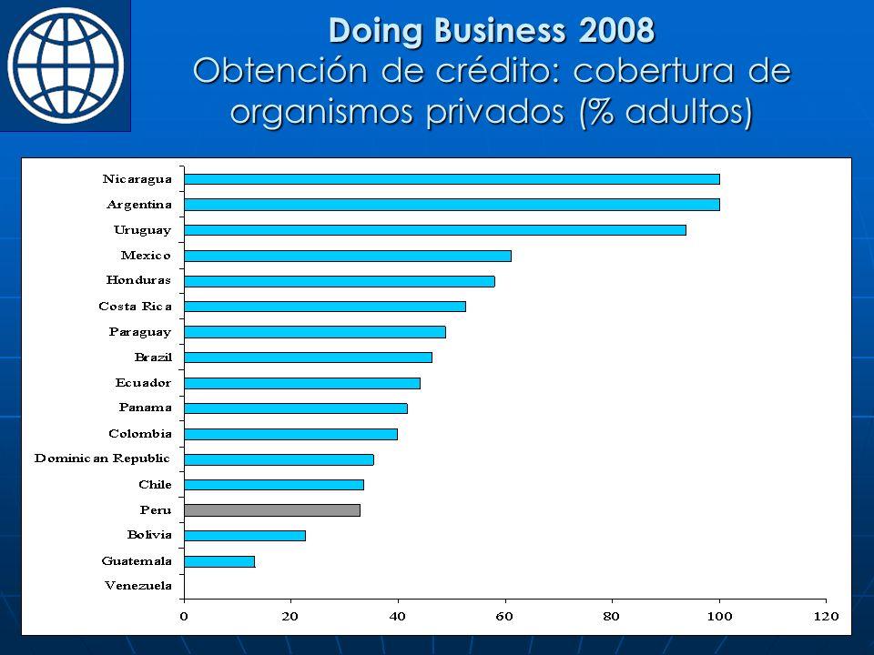 Doing Business 2008 Obtención de crédito: cobertura de organismos privados (% adultos)