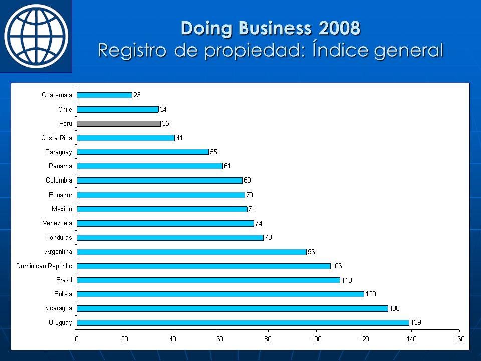 Doing Business 2008 Registro de propiedad: Índice general