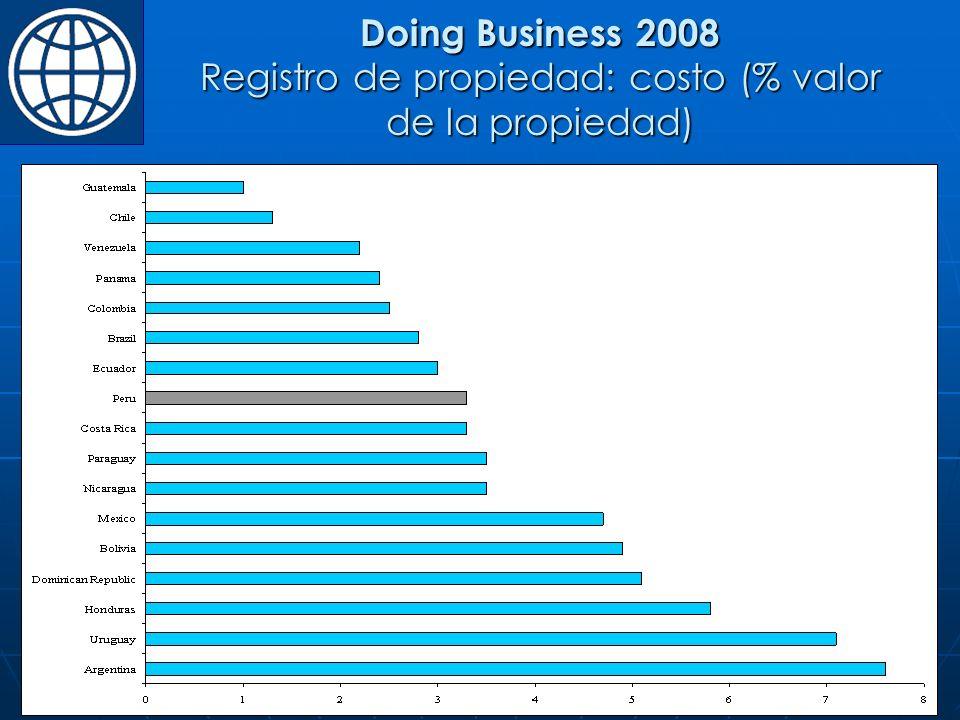 Doing Business 2008 Registro de propiedad: costo (% valor de la propiedad)