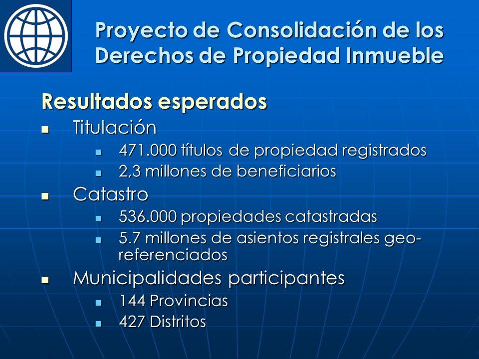Resultados esperados Titulación Titulación 471.000 títulos de propiedad registrados 471.000 títulos de propiedad registrados 2,3 millones de beneficiarios 2,3 millones de beneficiarios Catastro Catastro 536.000 propiedades catastradas 536.000 propiedades catastradas 5.7 millones de asientos registrales geo- referenciados 5.7 millones de asientos registrales geo- referenciados Municipalidades participantes Municipalidades participantes 144 Provincias 144 Provincias 427 Distritos 427 Distritos Proyecto de Consolidación de los Derechos de Propiedad Inmueble