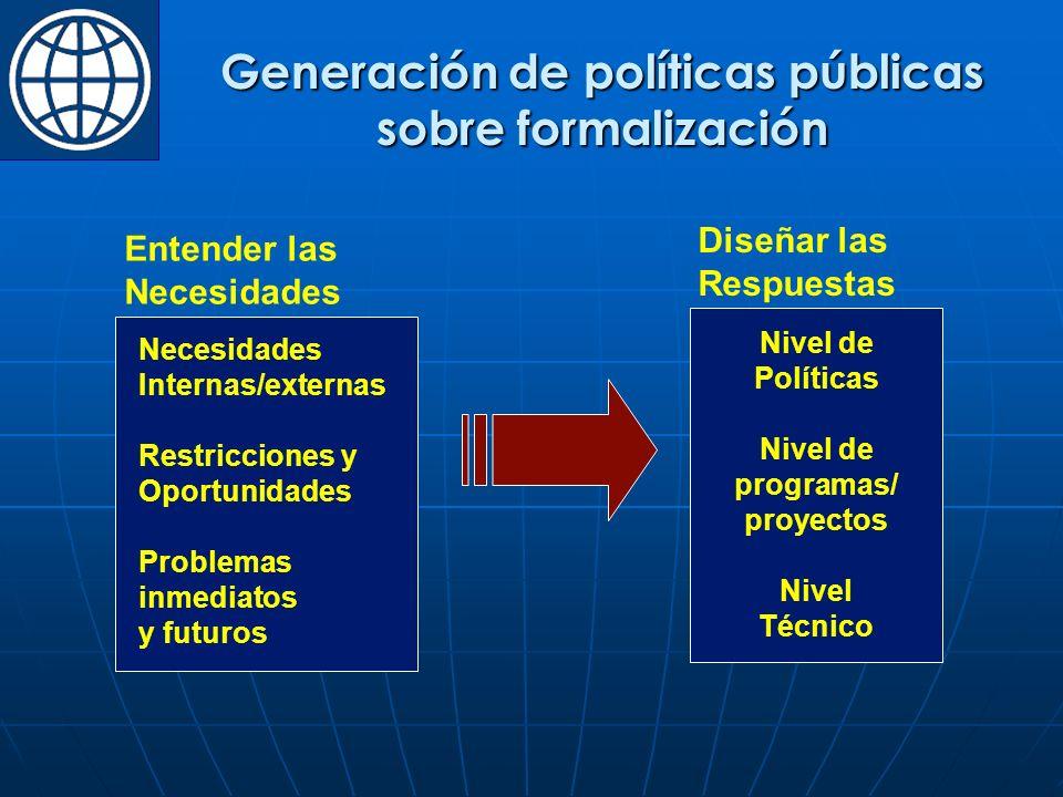 Diseñar las Respuestas Nivel de Políticas Nivel de programas/ proyectos Nivel Técnico Necesidades Internas/externas Restricciones y Oportunidades Problemas inmediatos y futuros Entender las Necesidades Generación de políticas públicas sobre formalización