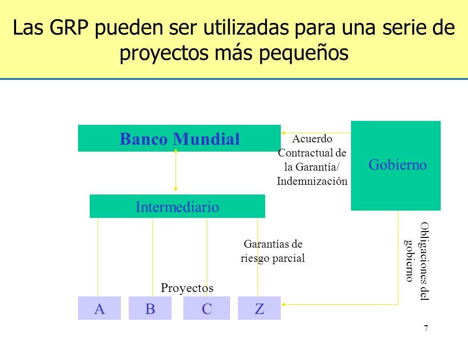 8 Las GRP pueden apoyar proyectos municipales Banco Mundial Intermediario ABZ Proyectos Municipalidad Acuerdo de Indemnización C Garantías de Riesgo Parcial Obligaciones Municipales Clawback Gobierno