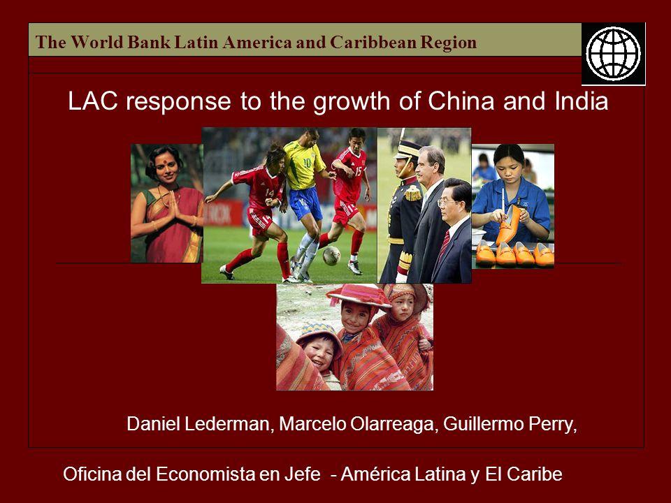 Correlación creciente entre la producción de algunos países de LAC (Cono Sur y Andinos) y la producción de C&I Explicando la correlación de índices de producción entre LAC y China Correlación no aumenta con América Central y México 2/3 de la correlación está explicada por demanda
