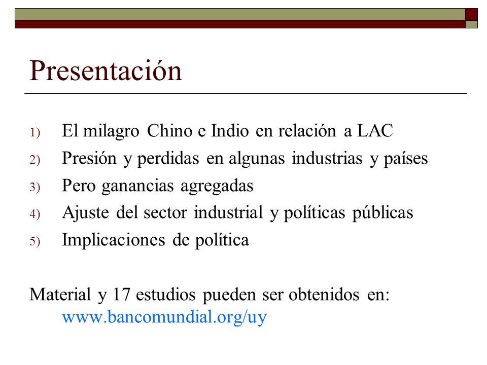 Presentación 1) El milagro Chino e Indio en relación a LAC 2) Presión y perdidas en algunas industrias y países 3) Pero ganancias agregadas 4) Ajuste