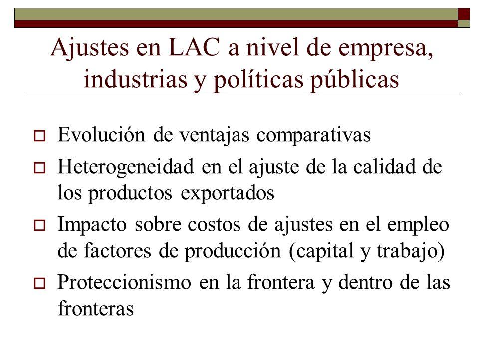 Ajustes en LAC a nivel de empresa, industrias y políticas públicas Evolución de ventajas comparativas Heterogeneidad en el ajuste de la calidad de los
