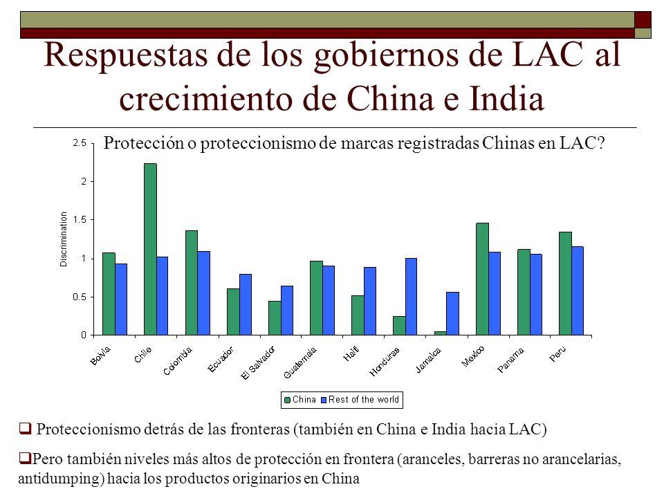 Respuestas de los gobiernos de LAC al crecimiento de China e India Proteccionismo detrás de las fronteras (también en China e India hacia LAC) Pero ta