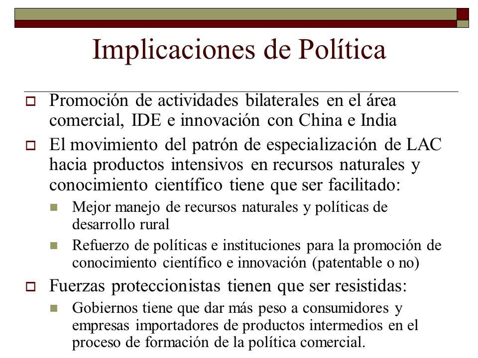 Implicaciones de Política Promoción de actividades bilaterales en el área comercial, IDE e innovación con China e India El movimiento del patrón de es