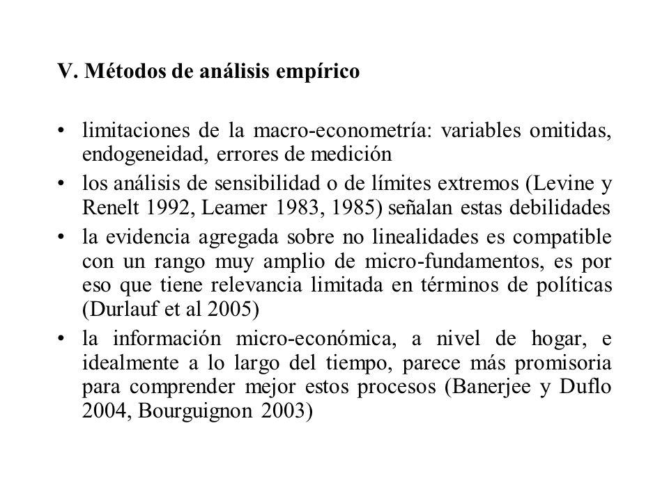 V. Métodos de análisis empírico limitaciones de la macro-econometría: variables omitidas, endogeneidad, errores de medición los análisis de sensibilid