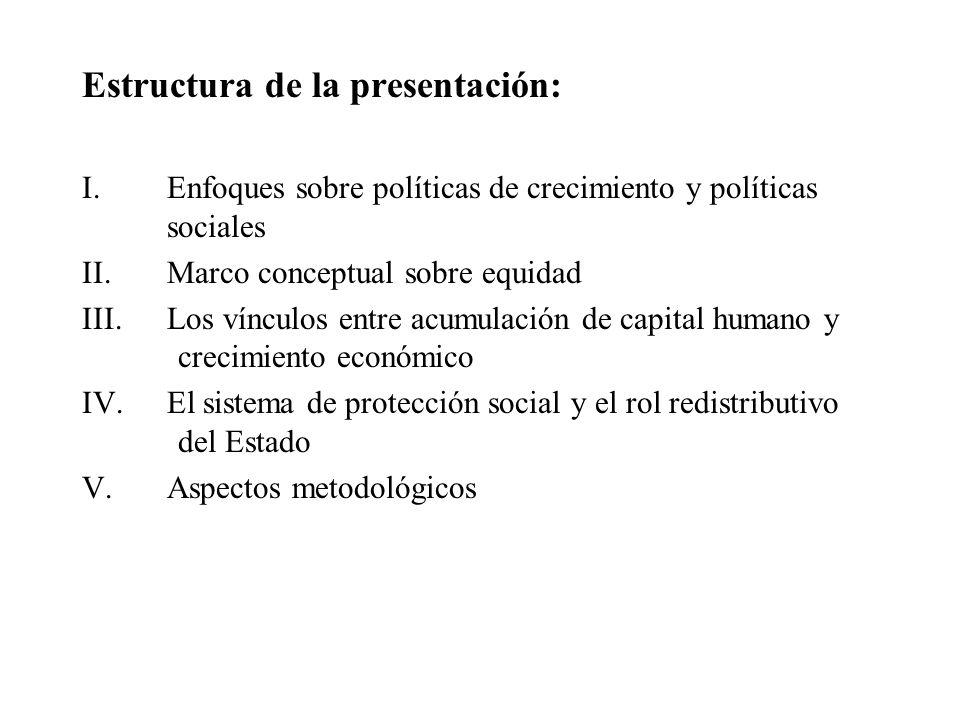 Estructura de la presentación: I.Enfoques sobre políticas de crecimiento y políticas sociales II.Marco conceptual sobre equidad III.Los vínculos entre