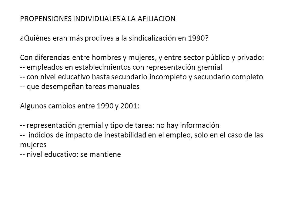 PROPENSIONES INDIVIDUALES A LA AFILIACION ¿Quiénes eran más proclives a la sindicalización en 1990.