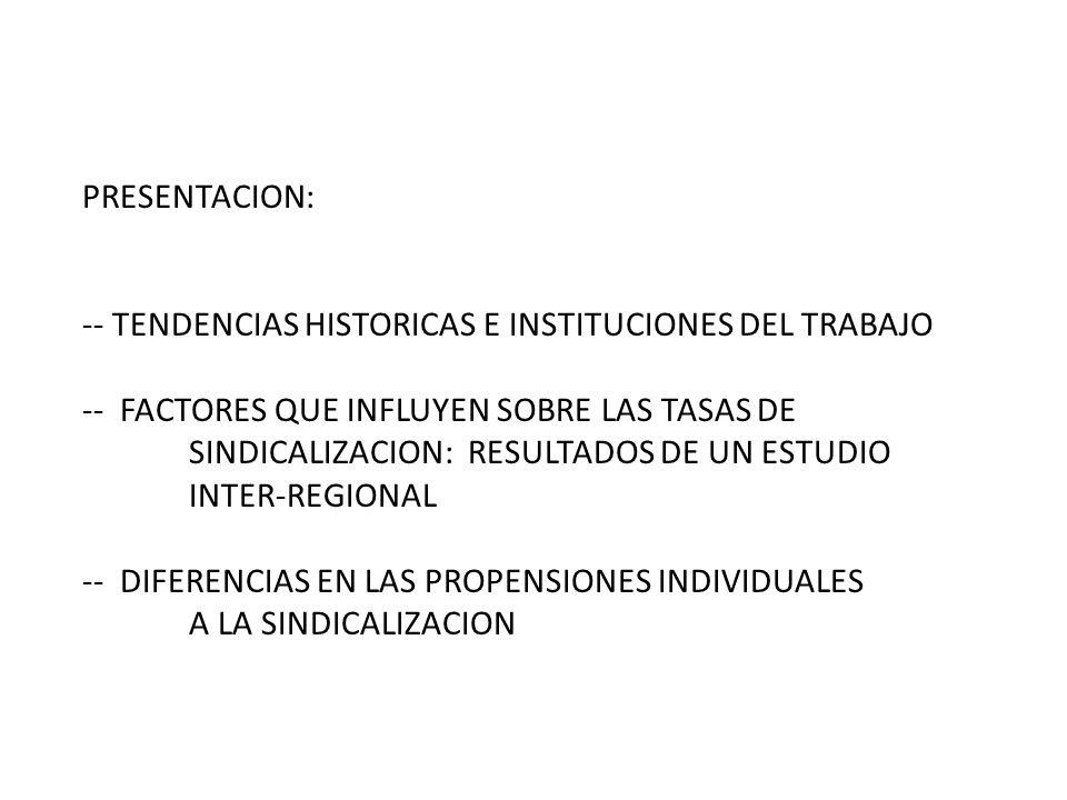 PRESENTACION: -- TENDENCIAS HISTORICAS E INSTITUCIONES DEL TRABAJO -- FACTORES QUE INFLUYEN SOBRE LAS TASAS DE SINDICALIZACION: RESULTADOS DE UN ESTUDIO INTER-REGIONAL -- DIFERENCIAS EN LAS PROPENSIONES INDIVIDUALES A LA SINDICALIZACION