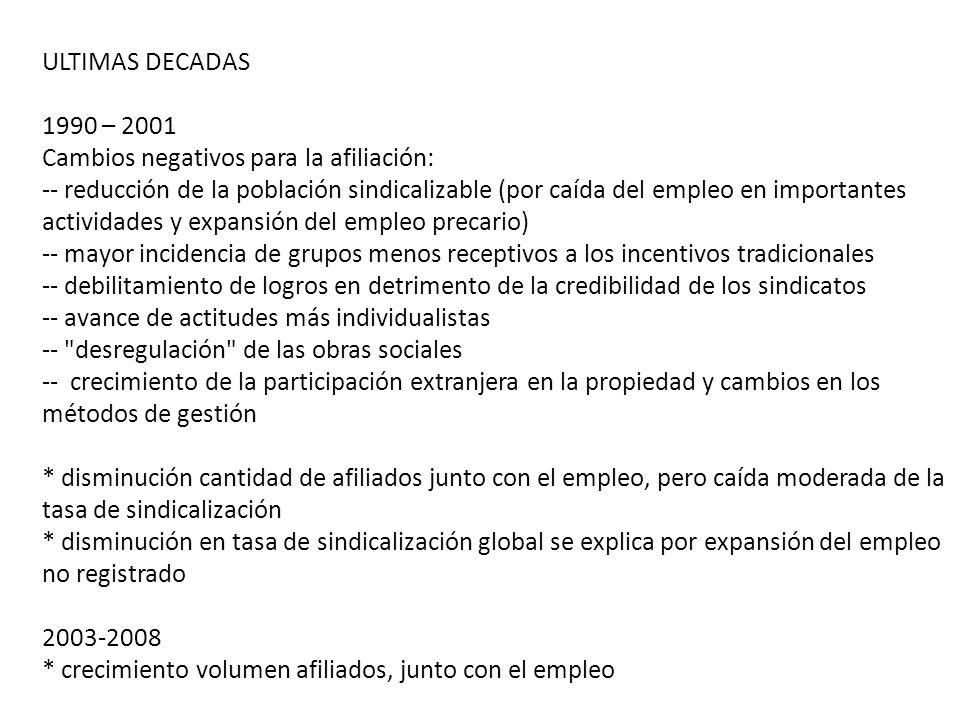 ULTIMAS DECADAS 1990 – 2001 Cambios negativos para la afiliación: -- reducción de la población sindicalizable (por caída del empleo en importantes actividades y expansión del empleo precario) -- mayor incidencia de grupos menos receptivos a los incentivos tradicionales -- debilitamiento de logros en detrimento de la credibilidad de los sindicatos -- avance de actitudes más individualistas -- desregulación de las obras sociales -- crecimiento de la participación extranjera en la propiedad y cambios en los métodos de gestión * disminución cantidad de afiliados junto con el empleo, pero caída moderada de la tasa de sindicalización * disminución en tasa de sindicalización global se explica por expansión del empleo no registrado 2003-2008 * crecimiento volumen afiliados, junto con el empleo