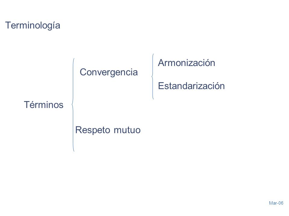 Mar-06 Terminología Armonización Estandarización Convergencia Términos Respeto mutuo