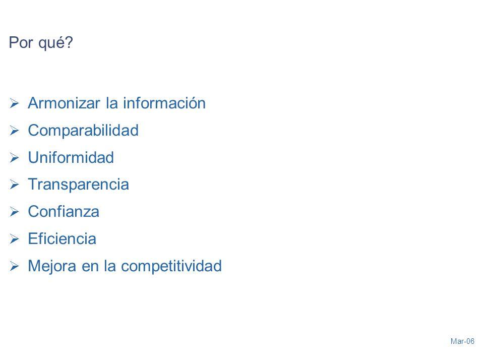 Mar-06 Por qué? Armonizar la información Comparabilidad Uniformidad Transparencia Confianza Eficiencia Mejora en la competitividad