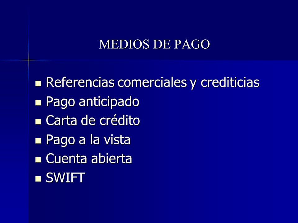MEDIOS DE PAGO Referencias comerciales y crediticias Referencias comerciales y crediticias Pago anticipado Pago anticipado Carta de crédito Carta de crédito Pago a la vista Pago a la vista Cuenta abierta Cuenta abierta SWIFT SWIFT