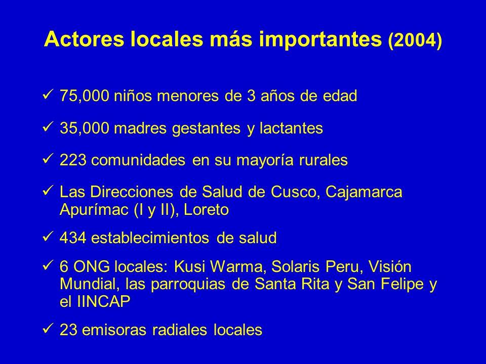 Actores locales más importantes (2004) 75,000 niños menores de 3 años de edad 35,000 madres gestantes y lactantes 223 comunidades en su mayoría rurale