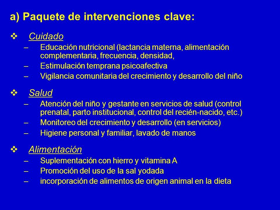 a) Paquete de intervenciones clave: Cuidado –Educación nutricional (lactancia materna, alimentación complementaria, frecuencia, densidad, –Estimulació