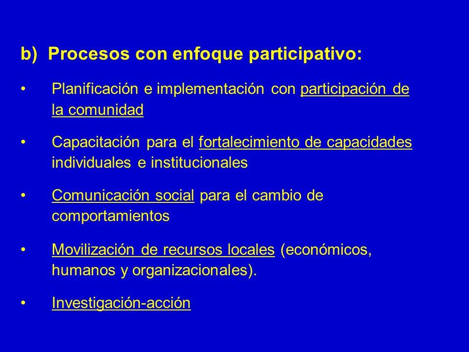 b) Procesos con enfoque participativo: Planificación e implementación con participación de la comunidad Capacitación para el fortalecimiento de capaci