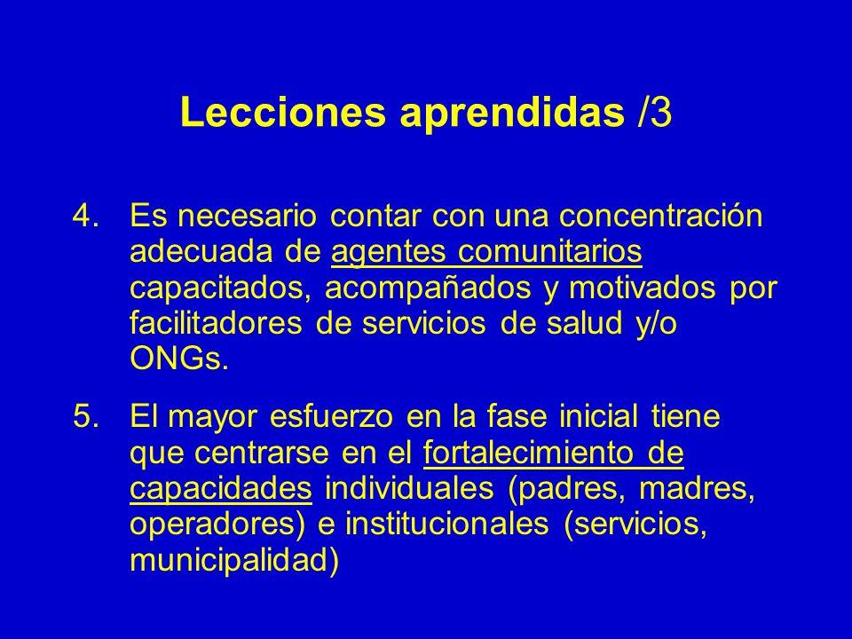 Lecciones aprendidas /3 4.Es necesario contar con una concentración adecuada de agentes comunitarios capacitados, acompañados y motivados por facilita