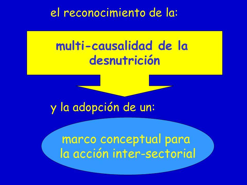 multi-causalidad de la desnutrición marco conceptual para la acción inter-sectorial el reconocimiento de la: y la adopción de un: