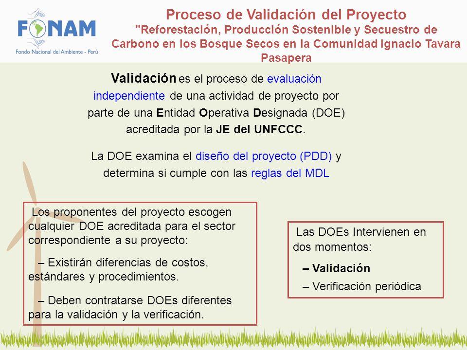 Proceso de Validación del Proyecto