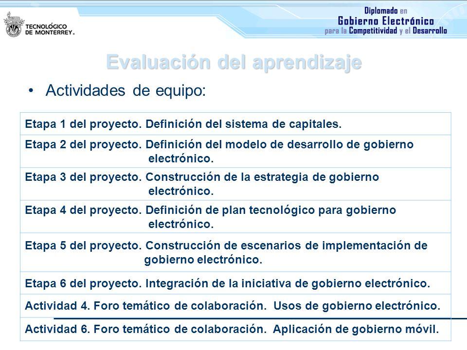Evaluación del aprendizaje Actividades de equipo: Etapa 1 del proyecto. Definición del sistema de capitales. Etapa 2 del proyecto. Definición del mode