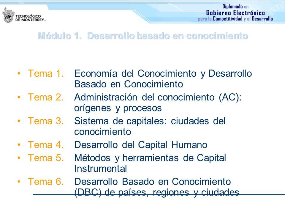 Módulo 1. Desarrollo basado en conocimiento Tema 1. Economía del Conocimiento y Desarrollo Basado en Conocimiento Tema 2. Administración del conocimie
