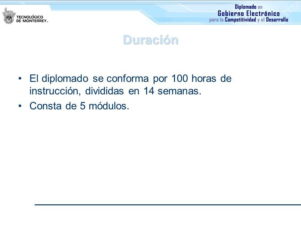 Duración El diplomado se conforma por 100 horas de instrucción, divididas en 14 semanas. Consta de 5 módulos.