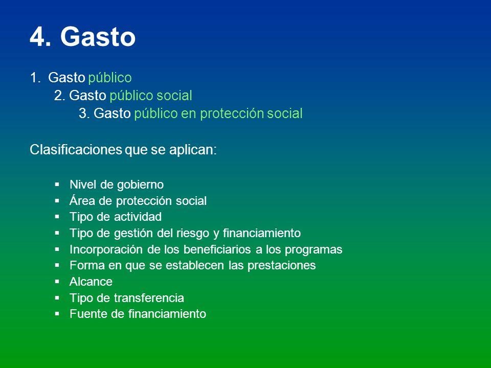 4. Gasto 1.Gasto público 2. Gasto público social 3. Gasto público en protección social Clasificaciones que se aplican: Nivel de gobierno Área de prote