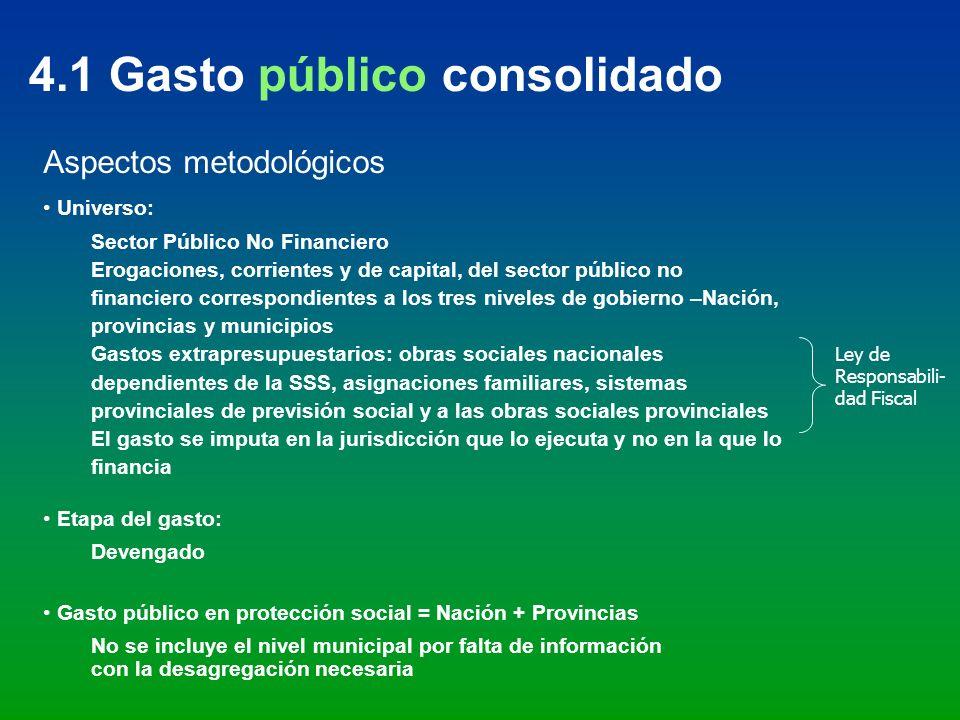 4.1 Gasto público consolidado Aspectos metodológicos Ley de Responsabili- dad Fiscal Universo: Sector Público No Financiero Erogaciones, corrientes y