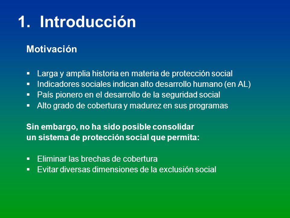 1. Introducción Motivación Larga y amplia historia en materia de protección social Indicadores sociales indican alto desarrollo humano (en AL) País pi