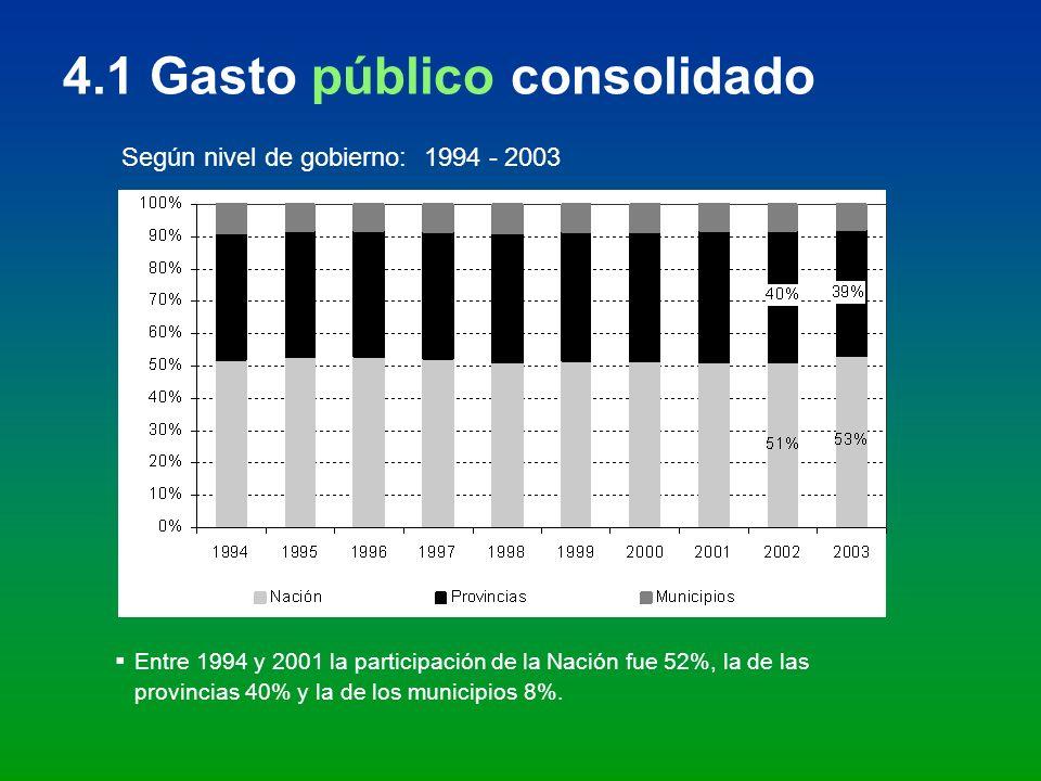 4.1 Gasto público consolidado Según nivel de gobierno: 1994 - 2003 Entre 1994 y 2001 la participación de la Nación fue 52%, la de las provincias 40% y