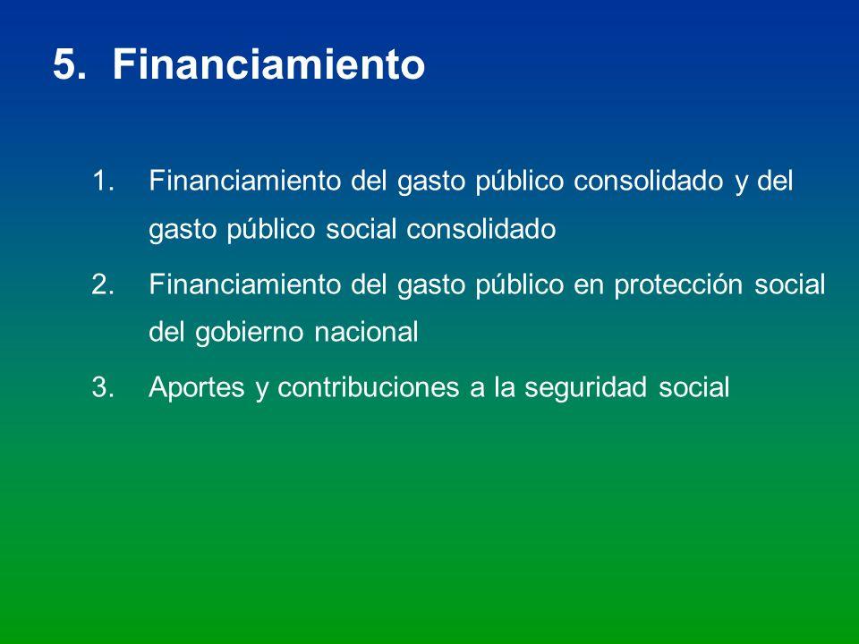 5. Financiamiento 1.Financiamiento del gasto público consolidado y del gasto público social consolidado 2.Financiamiento del gasto público en protecci